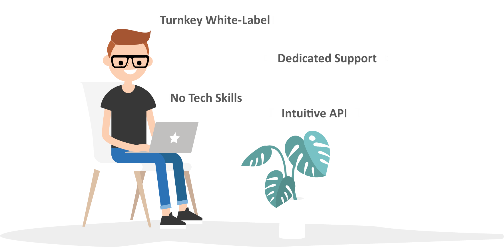 White Label Accounting Automation